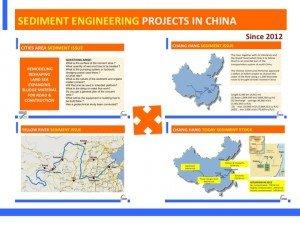 Activites en chine